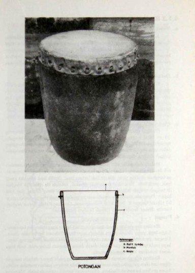 alat musik dhodhog